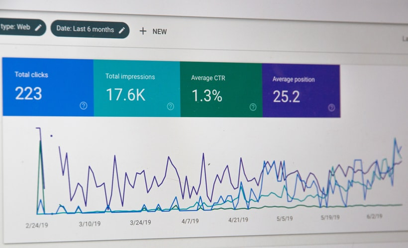 web page analytics