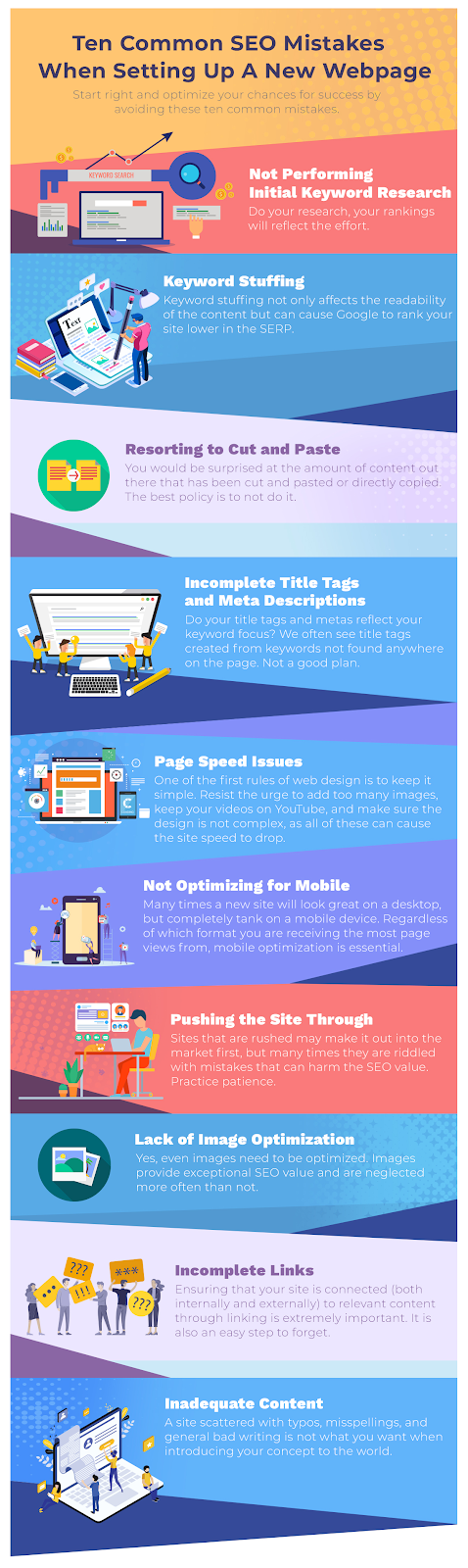 an infographic of all the steps listed below