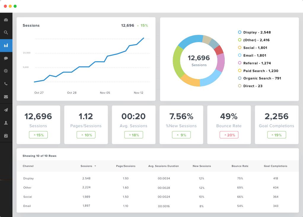 Google Analytics dashboard.